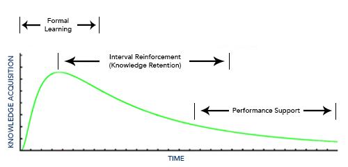 holistic-id-graph-2-2
