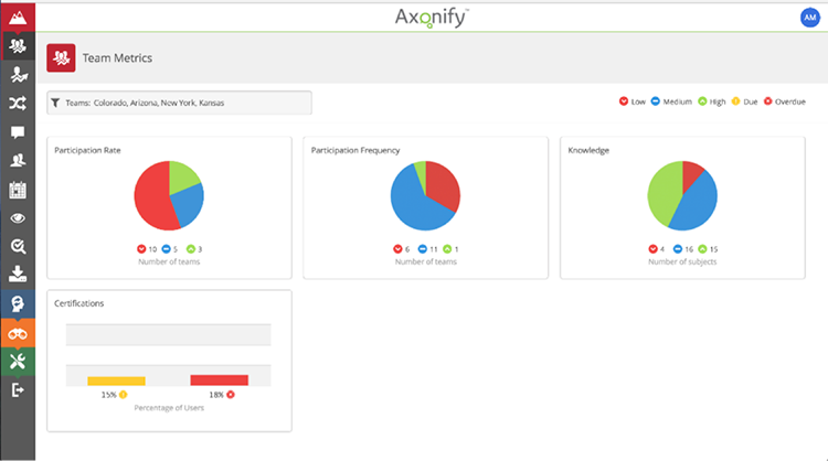 team-metrics-2-axonify