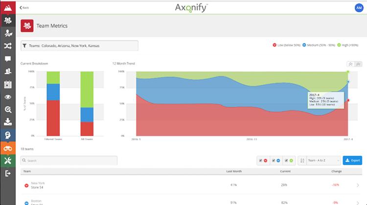 team-metrics-3-axonify