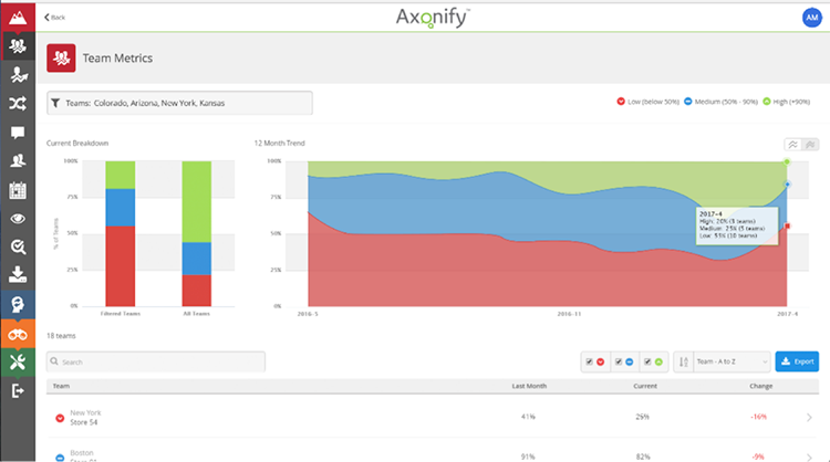 team-metrics-3-axonify