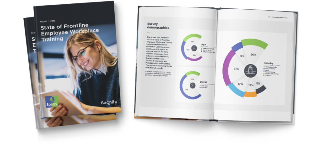 Stack of 2019 Ipsos State of Frontline Employee Workplace Training reports